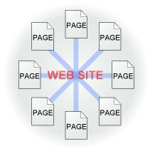 内部リンクと外部リンクのイラスト説明